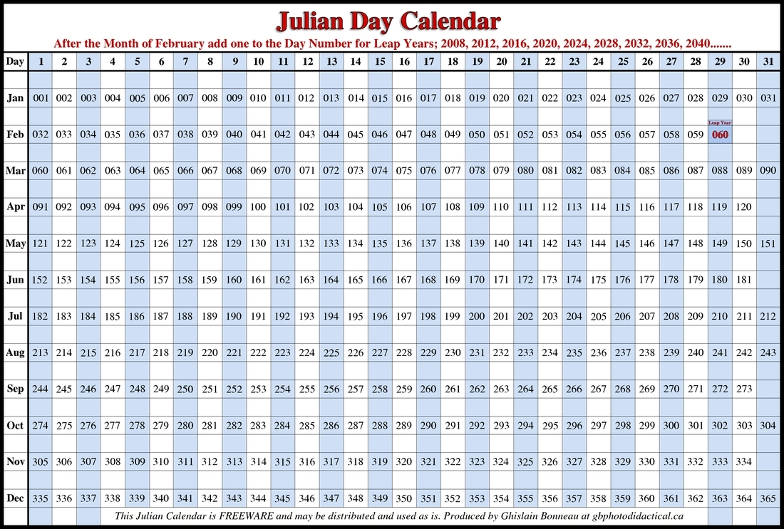 Julian Date Calendar For Non Leap Year | Template Calendar Printable with regard to Day Of Year Calendar Leap Year Non Leap Year