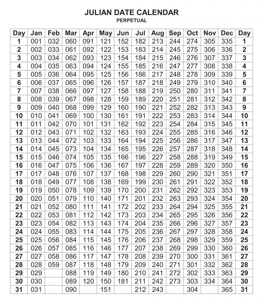 Julian Date Calendar For Year 2018 Julian Date Calendar 2018 Akba with What Is Today Julian Date Calendar