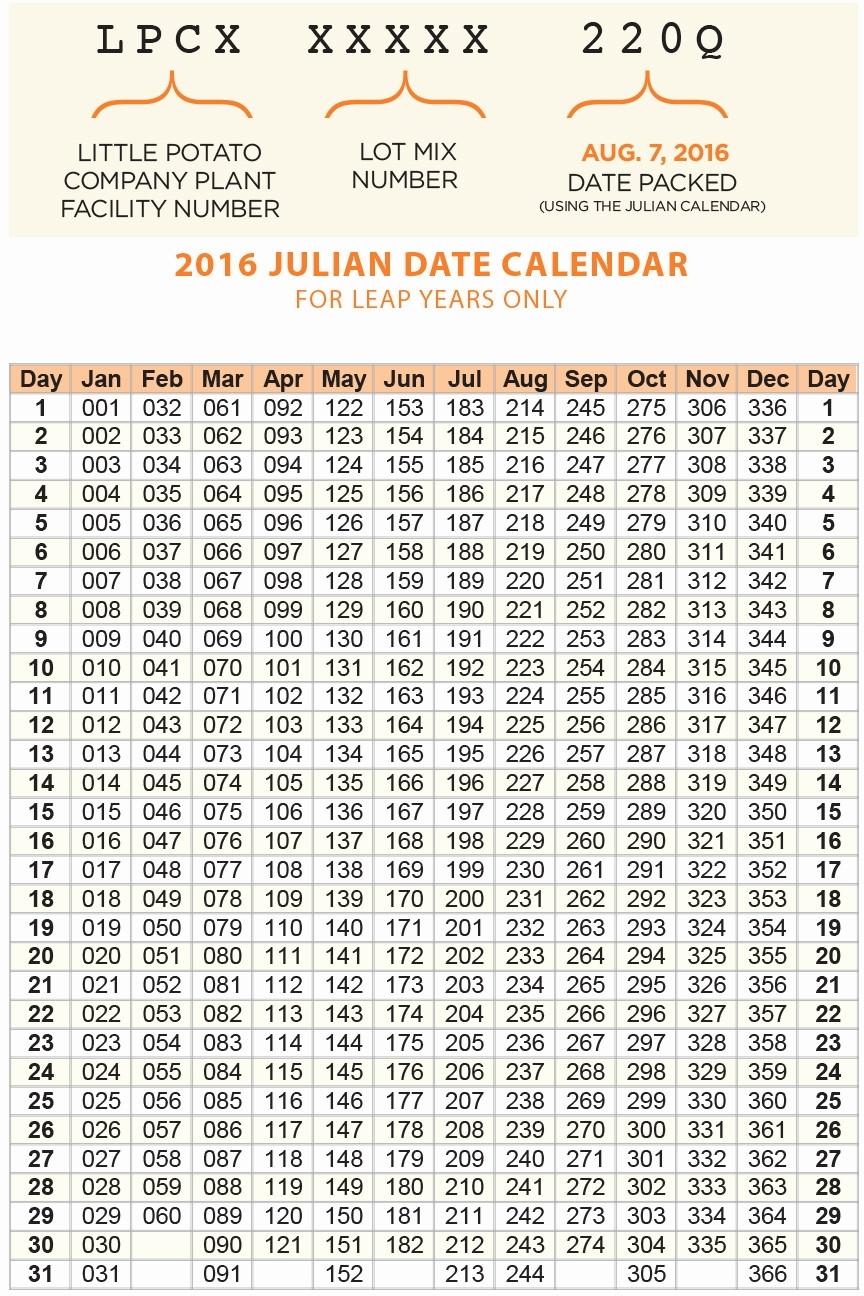 Julian Date Calendar For Year 2018 Julian Date Calendar Julian within What Is Julian Date Calendar