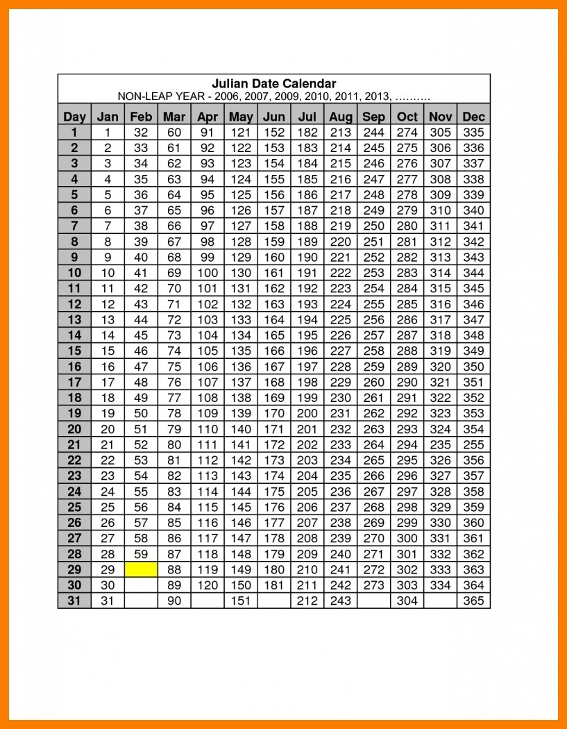 Julian Date Calendar For Year 2018 Printable Julian Calendar 2018 intended for Juillian Calander Date For Leap Years Only