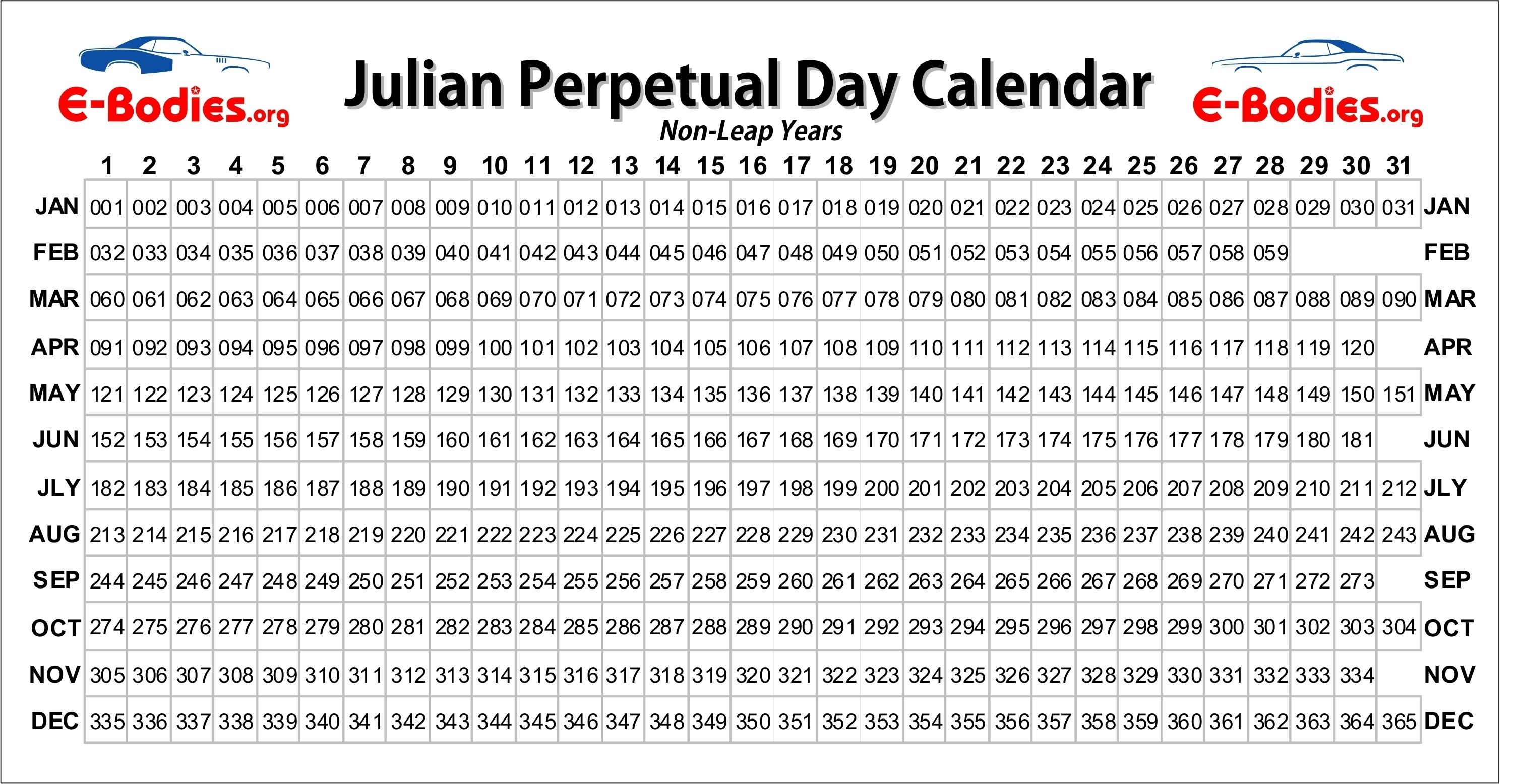 Julian Date For October 2018 | Calendar Format Example for Today Is What Day In Julian Date