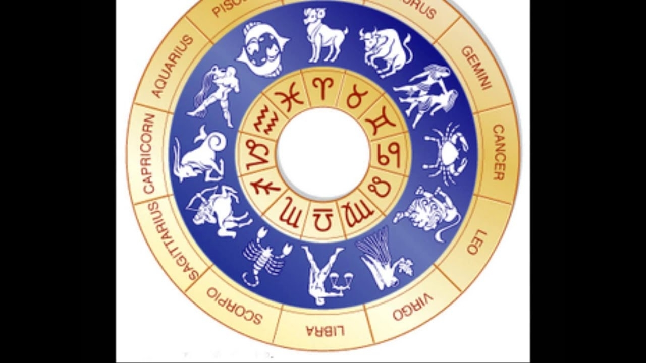 Kabbalah Astrology And Zodiac Signs - Youtube intended for Ancient Hebrew Understanding Of Astrology