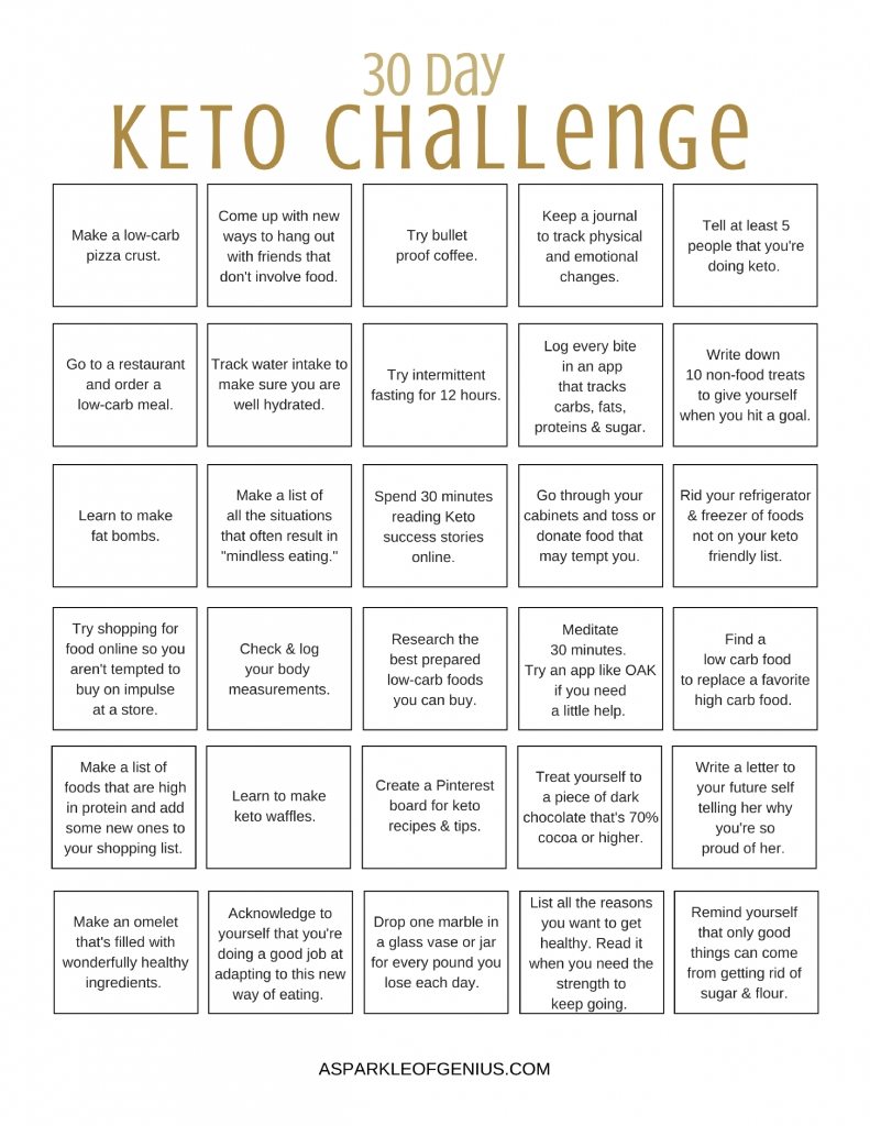 Keto 30 Day Challenge Printable- Free 30 Day Keto Challenge | Foodz inside 30 Day Log Print Out