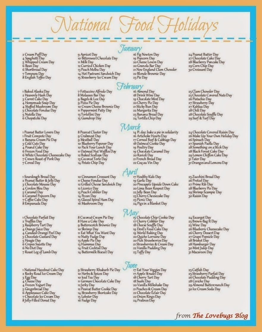 List Of National Food Holidays In The Us #freeprintable | The with Food Days Of The Year Calendar