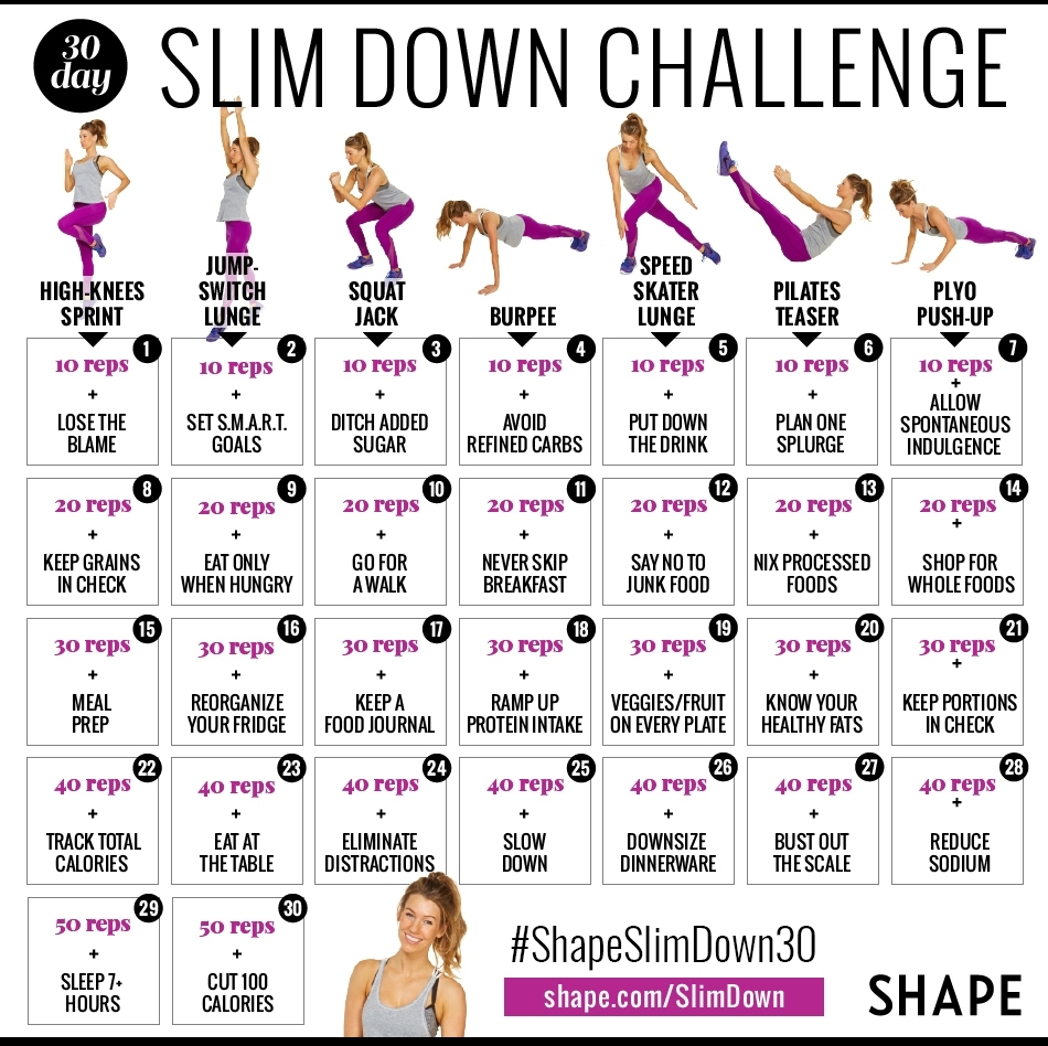 Lose Weight This Month With Our 30-Day Slim-Down Challenge | Shape regarding 30 Day Inner Thigh Challenge Calendar