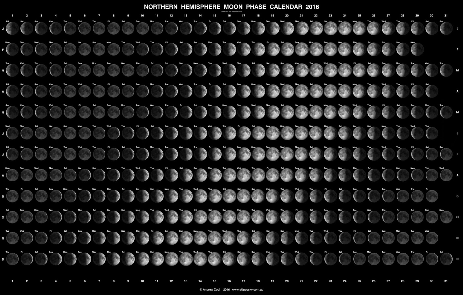 Loss Of The Night Citizen Science Project: Moon Phase Calendar For 2016 regarding Phases Of The Moon Calendar