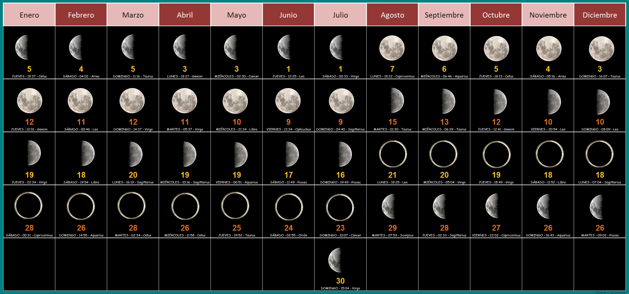 Lunar Calendar - Wikipedia in Early Civilization Calendar Based On Moon Phases