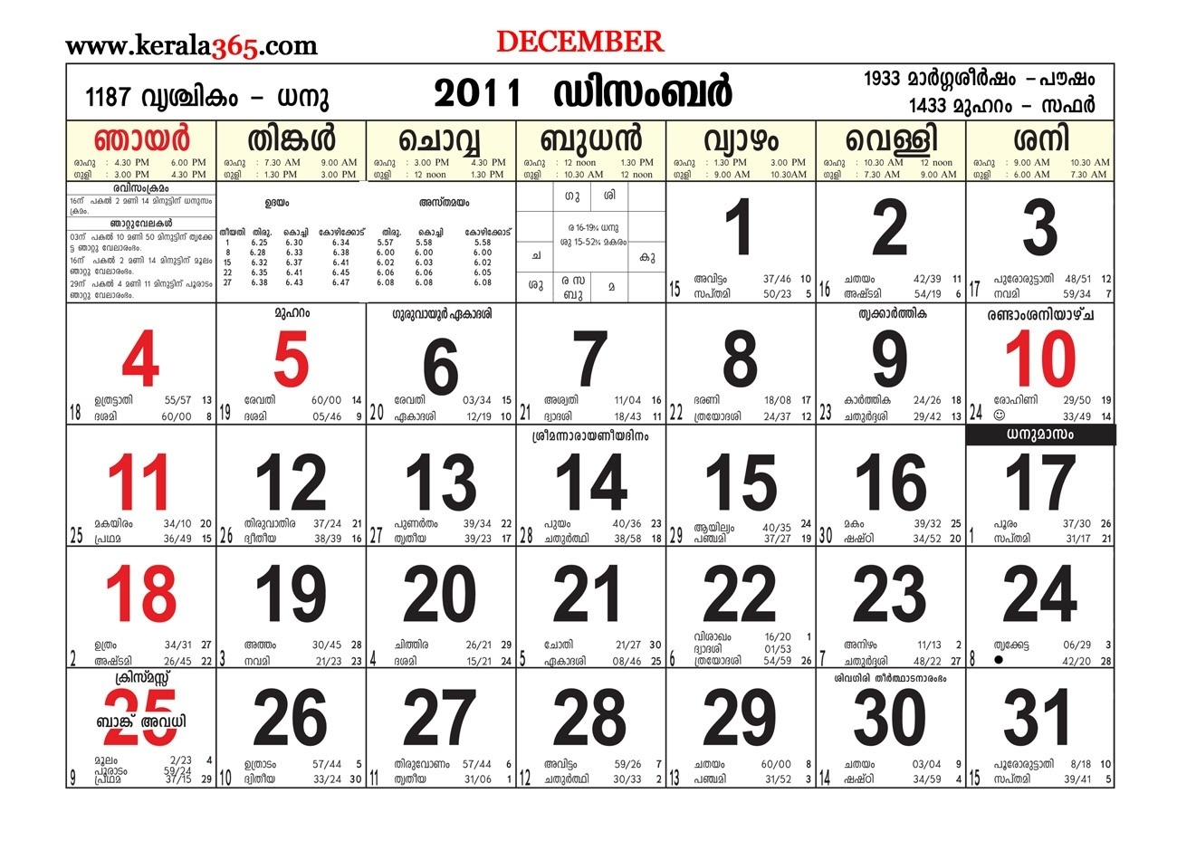 Malayalam Calender December 2011 Kerala365 On Calendar | Thekpark with regard to Malayalam Calender Of This Month