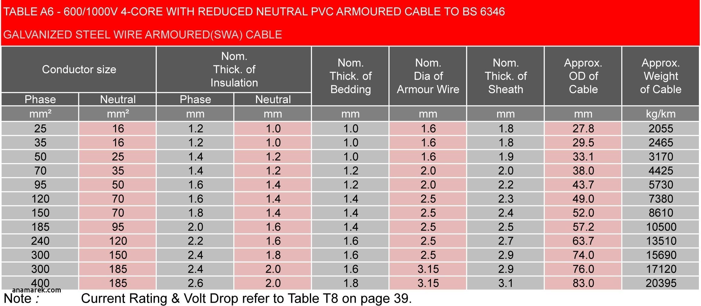 Male Or Female Baby Prediction Chart Elegant Scan Nub Theory Boy Or for Boy Or Girl Prediction Chart