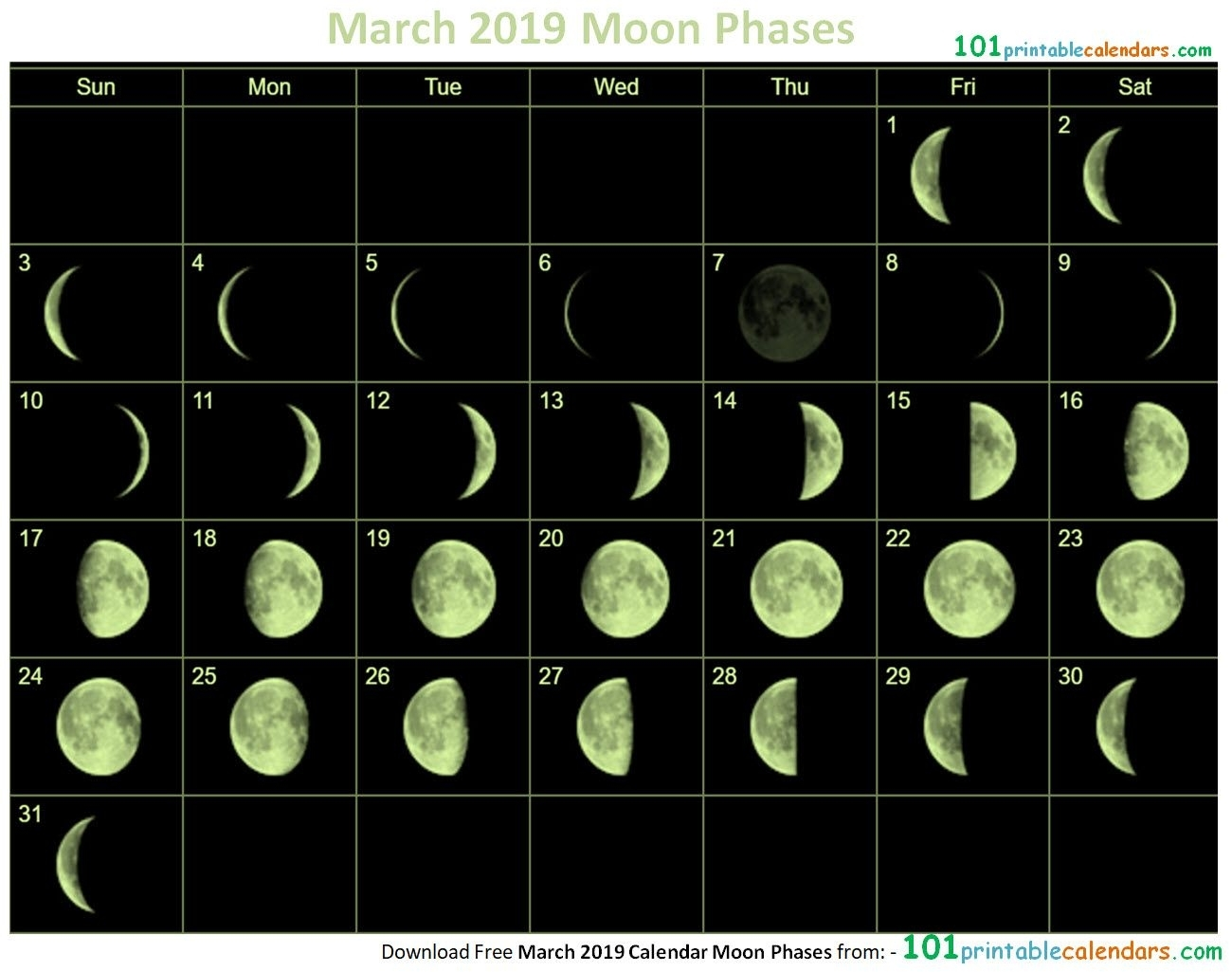 March 2019 Calendar Moon Phases | March Month Calendar | Moon Phase pertaining to 12 Month Calendar Based On Lunar Cycles
