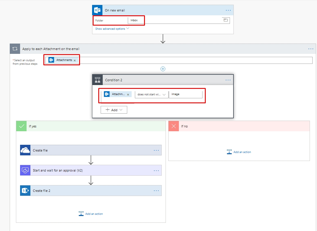 Microsoft Flow: Copy Email Attachment To Onedrive For Business And pertaining to Flow Template To Copy Dates From Sharepoint Calendars