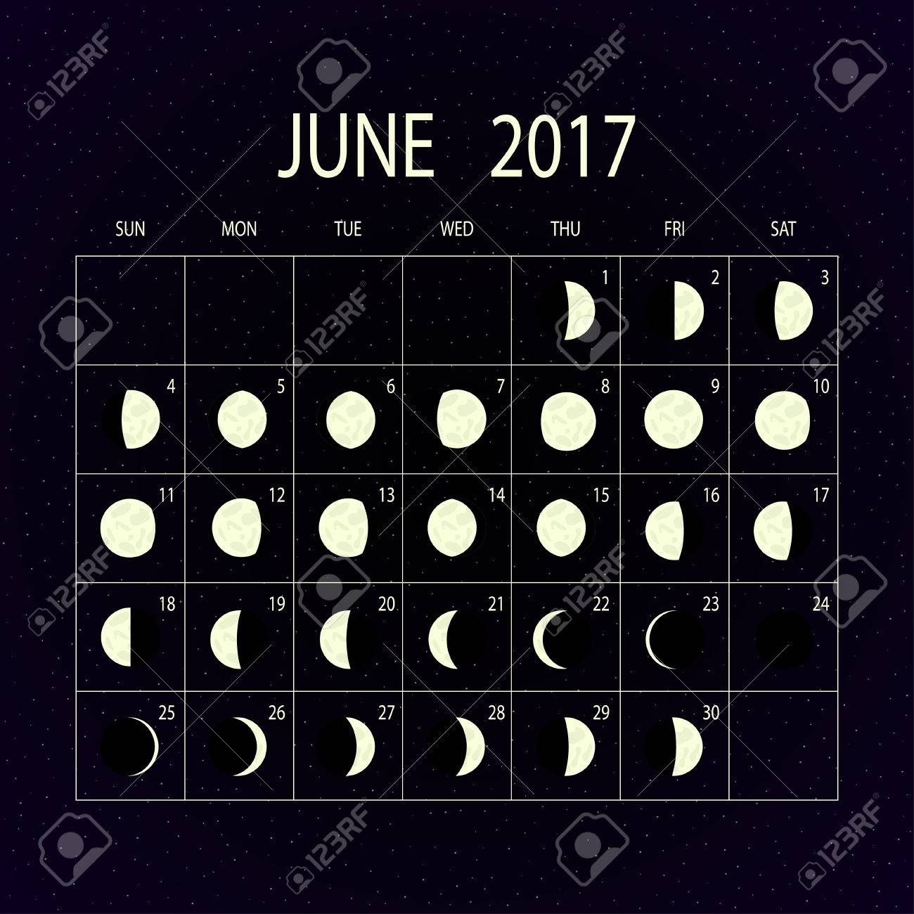 Moon Phases Calendar For 2017 On Night Sky. June. Vector with regard to Phases Of The Moon Calendar