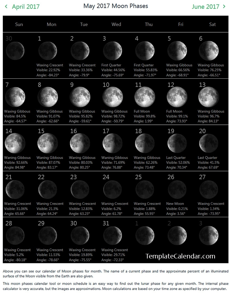 Moon Phases For May 2017 - Printable Monthly Calendar for 12 Month Calendar Based On Lunar Cycles