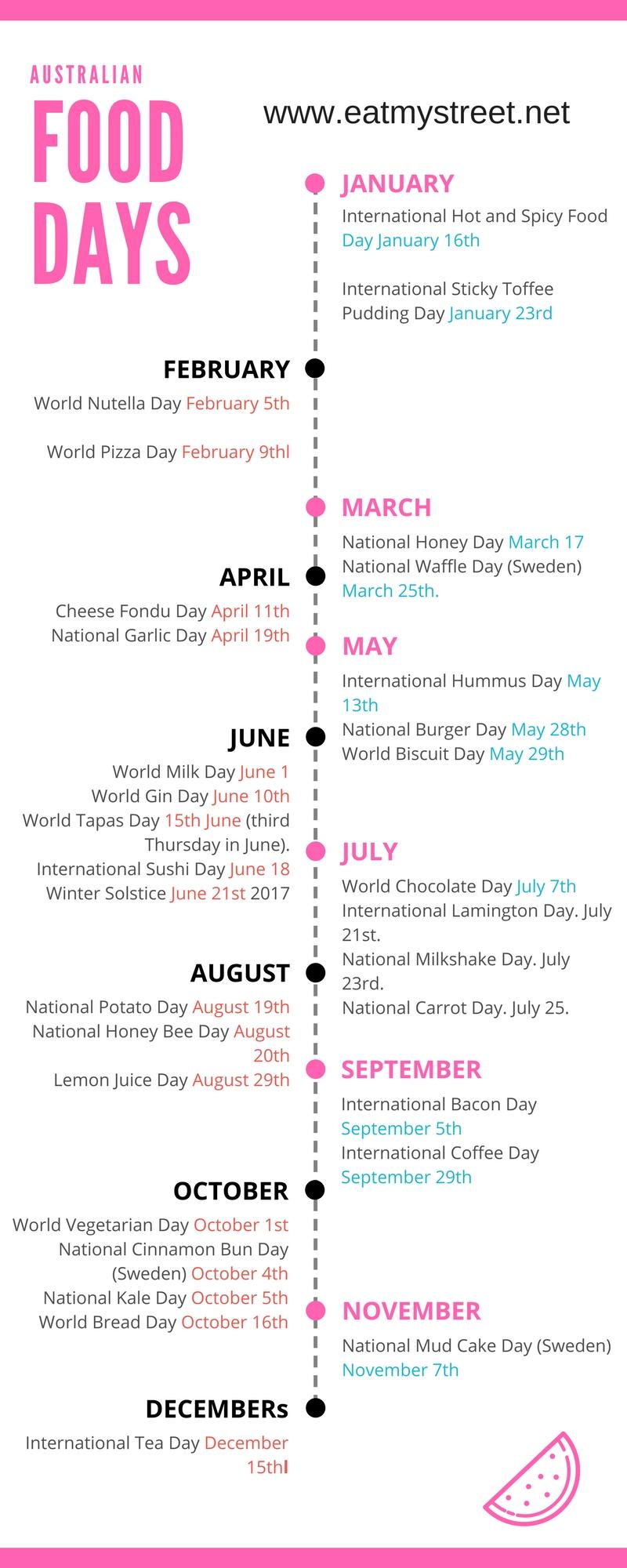 National Food Days Calendar Australia - Eatmystreet pertaining to Calender With National Food Days