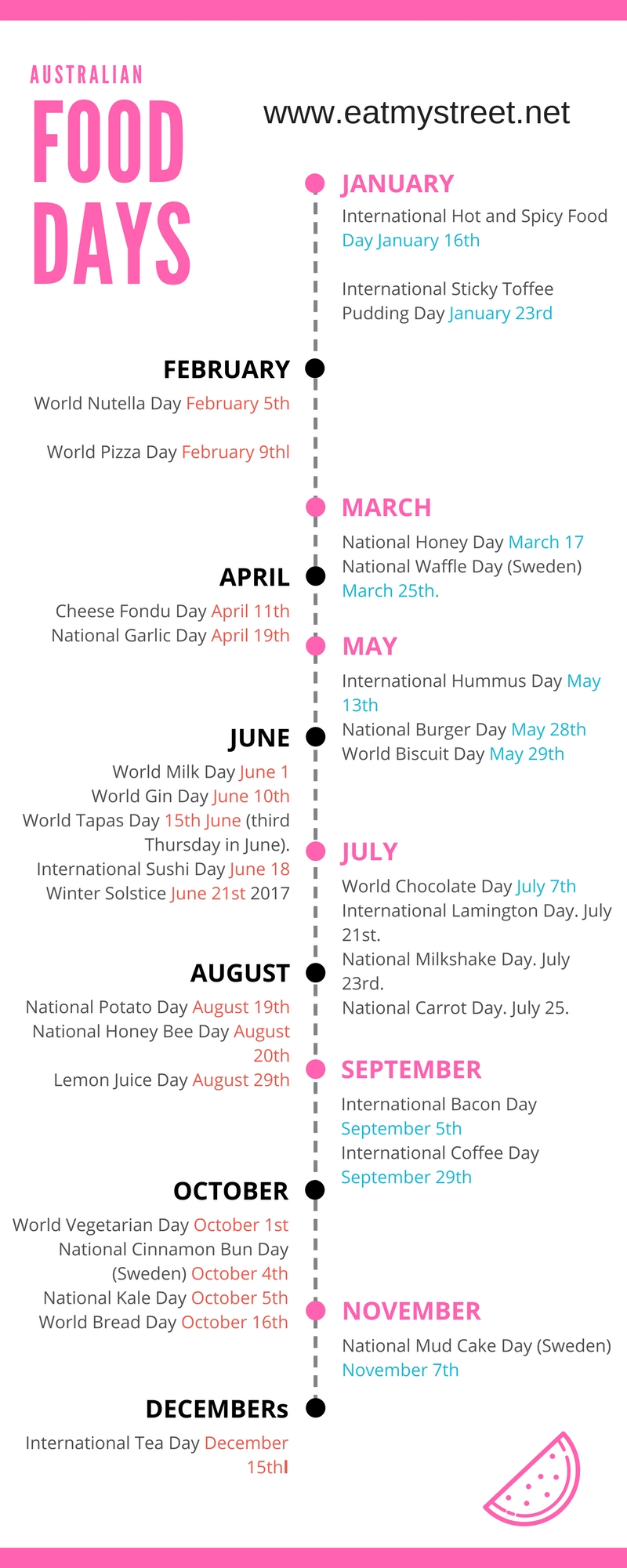 National Food Days Calendar Australia | National Day Calender regarding Free Printable National Food Days Of The Year Calendar