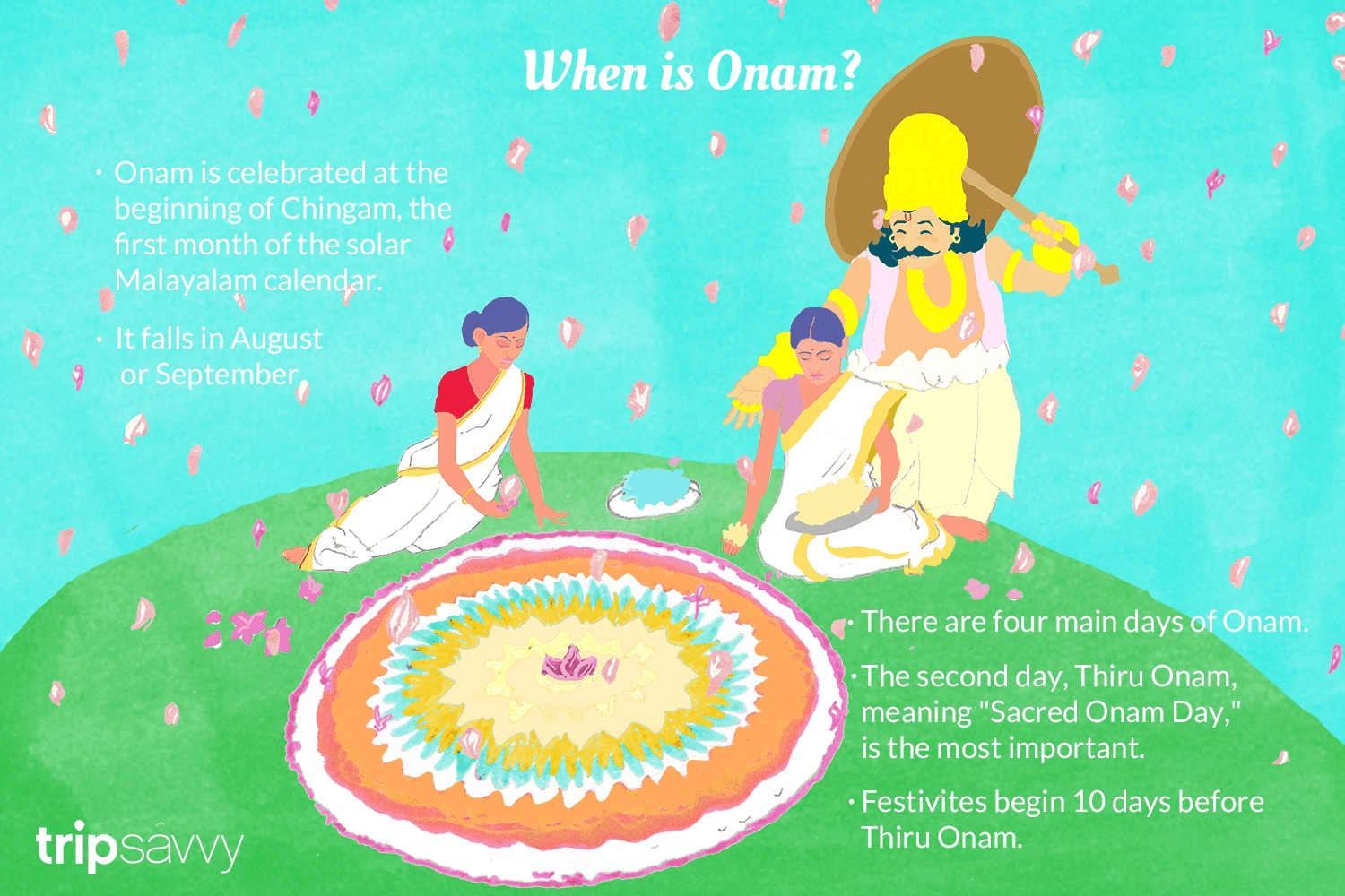 Onam Dates: When Is Onam In 2018, 2019, And 2020? pertaining to Calendar 2001 Malayalam August Image