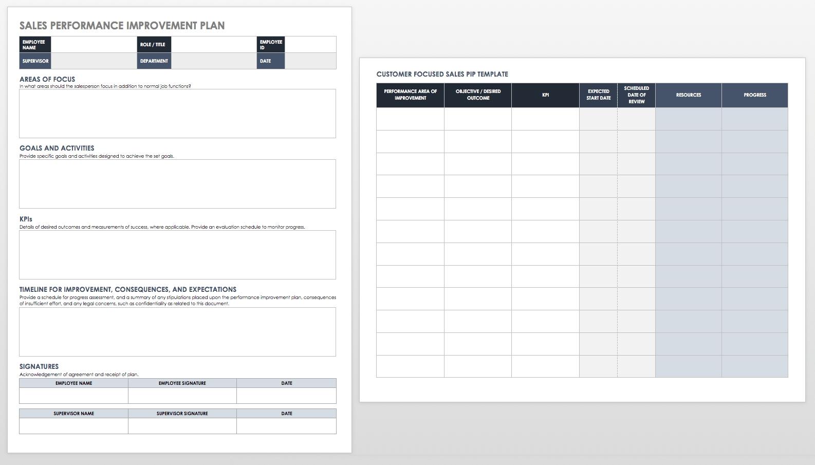 Performance Improvement Plan Templates | Smartsheet with regard to Annual Employee Planning Report Sample
