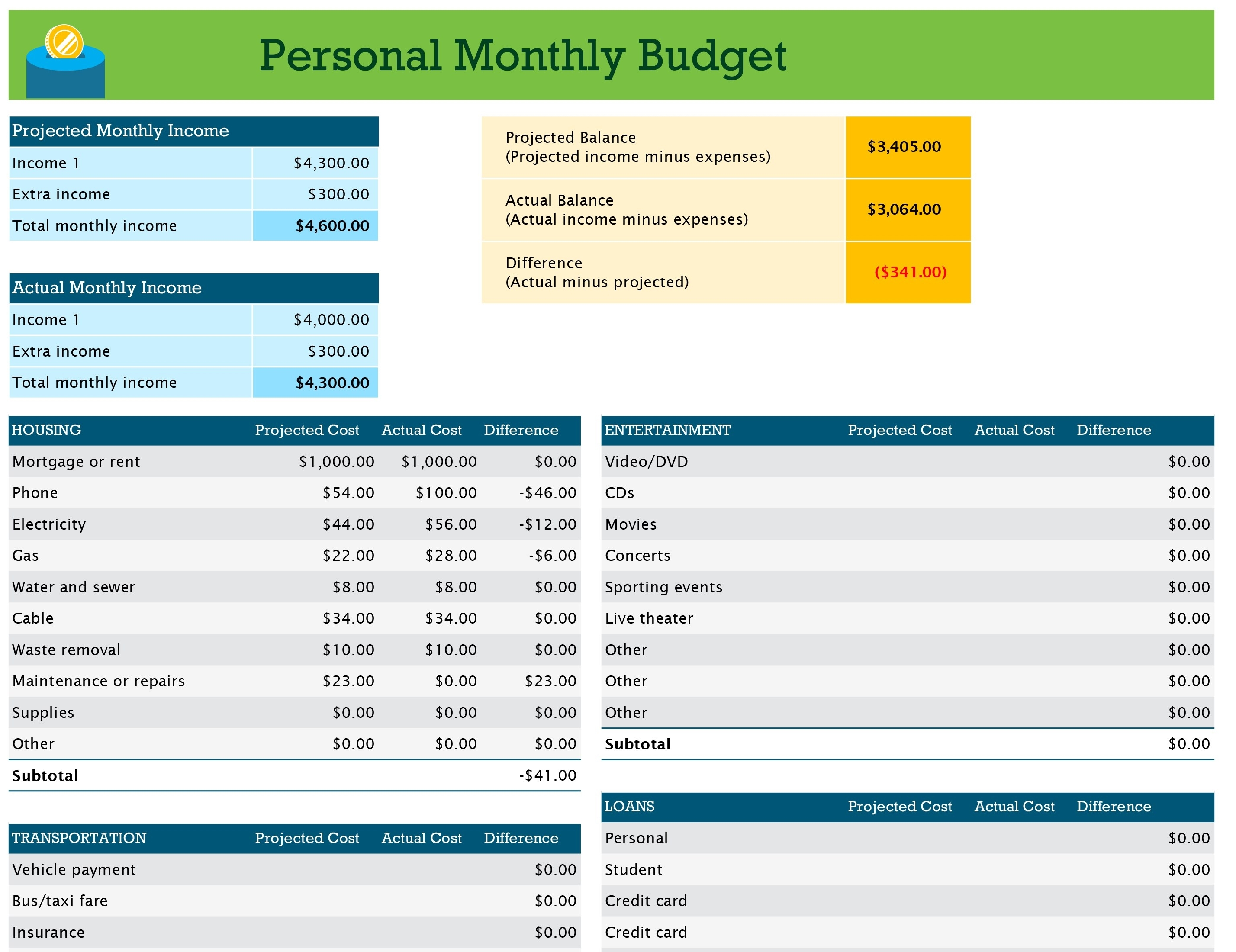 Personal Monthly Budget Excel inside Blank Monthly Budget Excel Spreadsheet