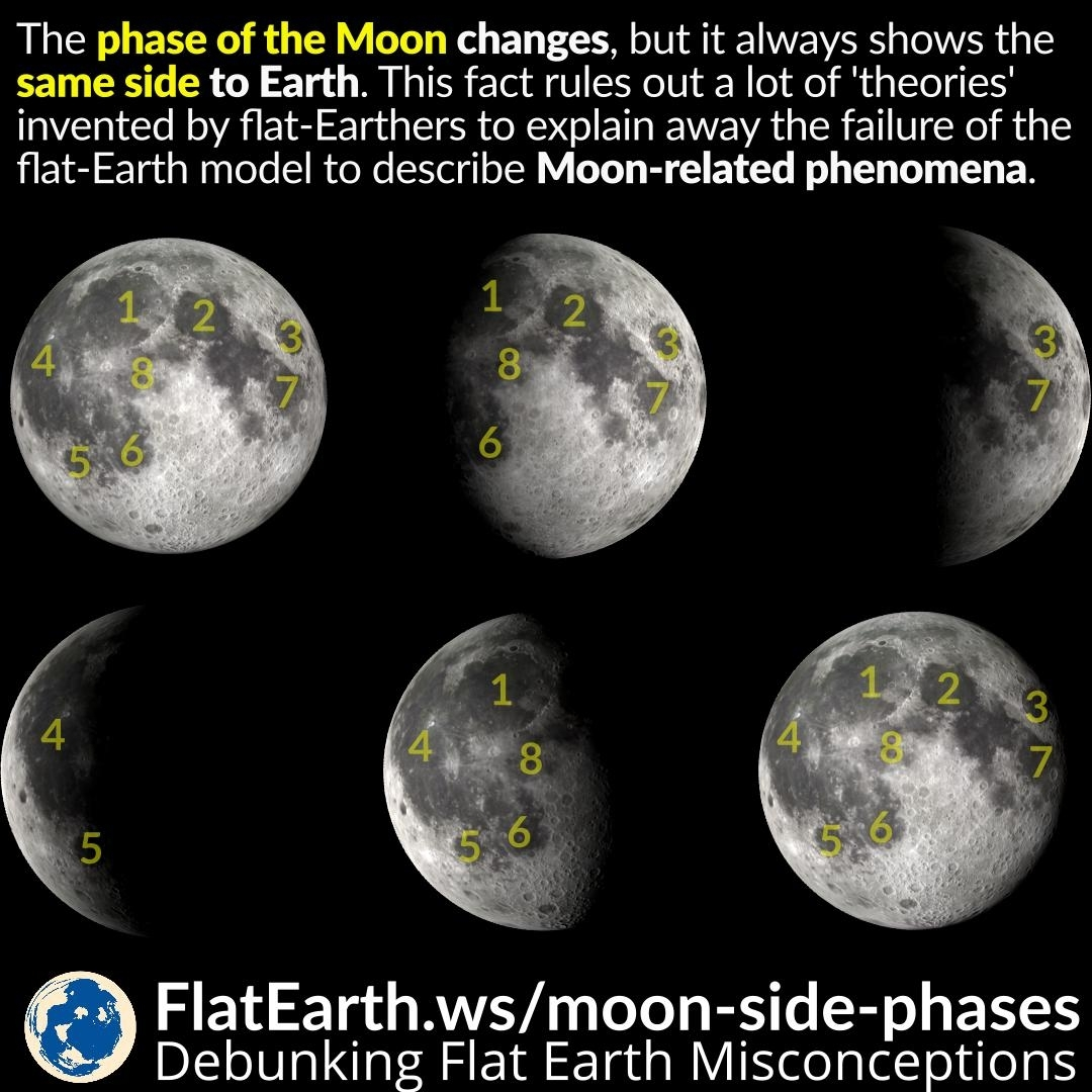 Phases And Side Of The Moon – Flatearth.ws throughout Moon Pictures Moon Related Pictures