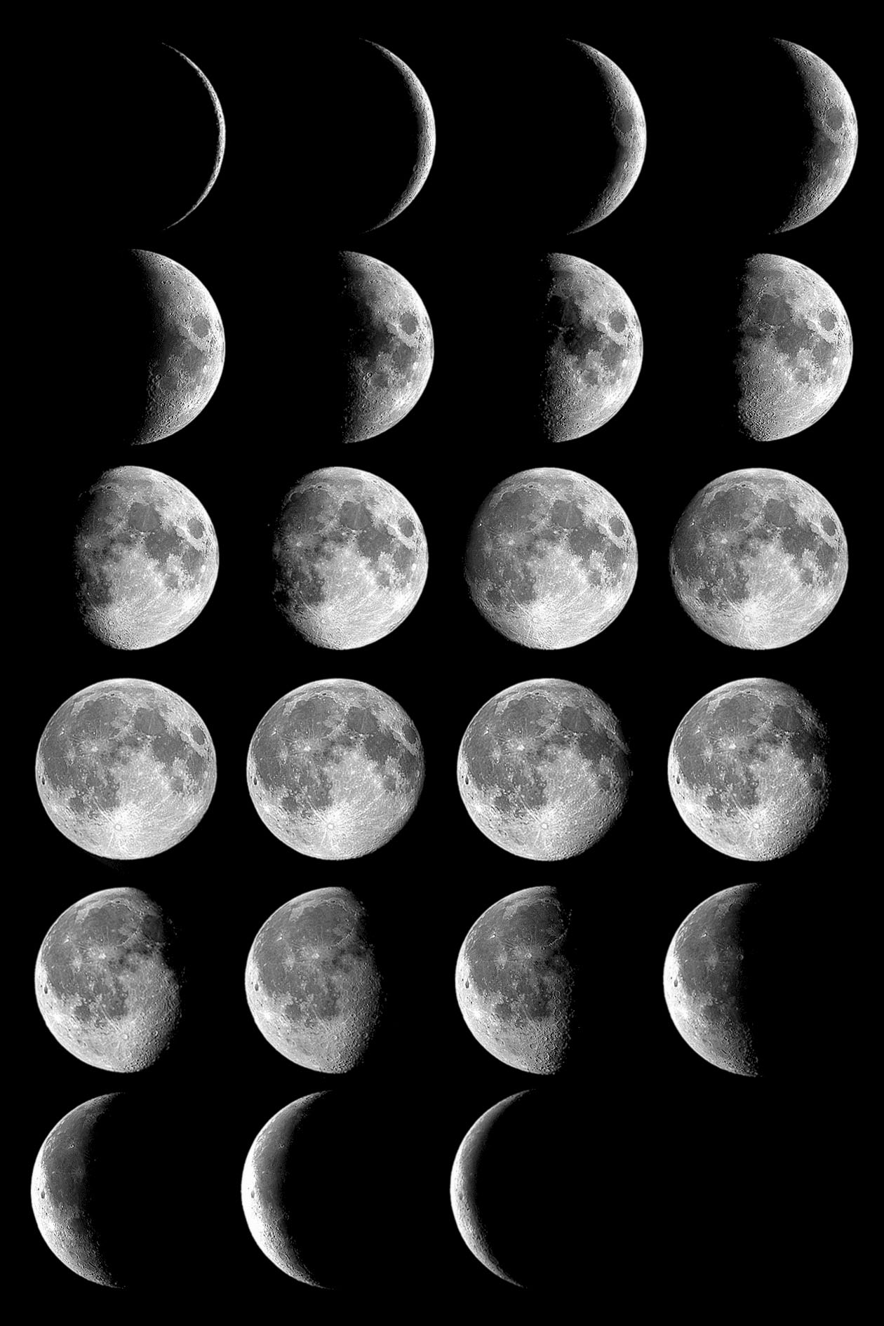 Phases Of The Moon And Percent Of The Moon Illuminated with regard to Phases Of The Moon Over The Month