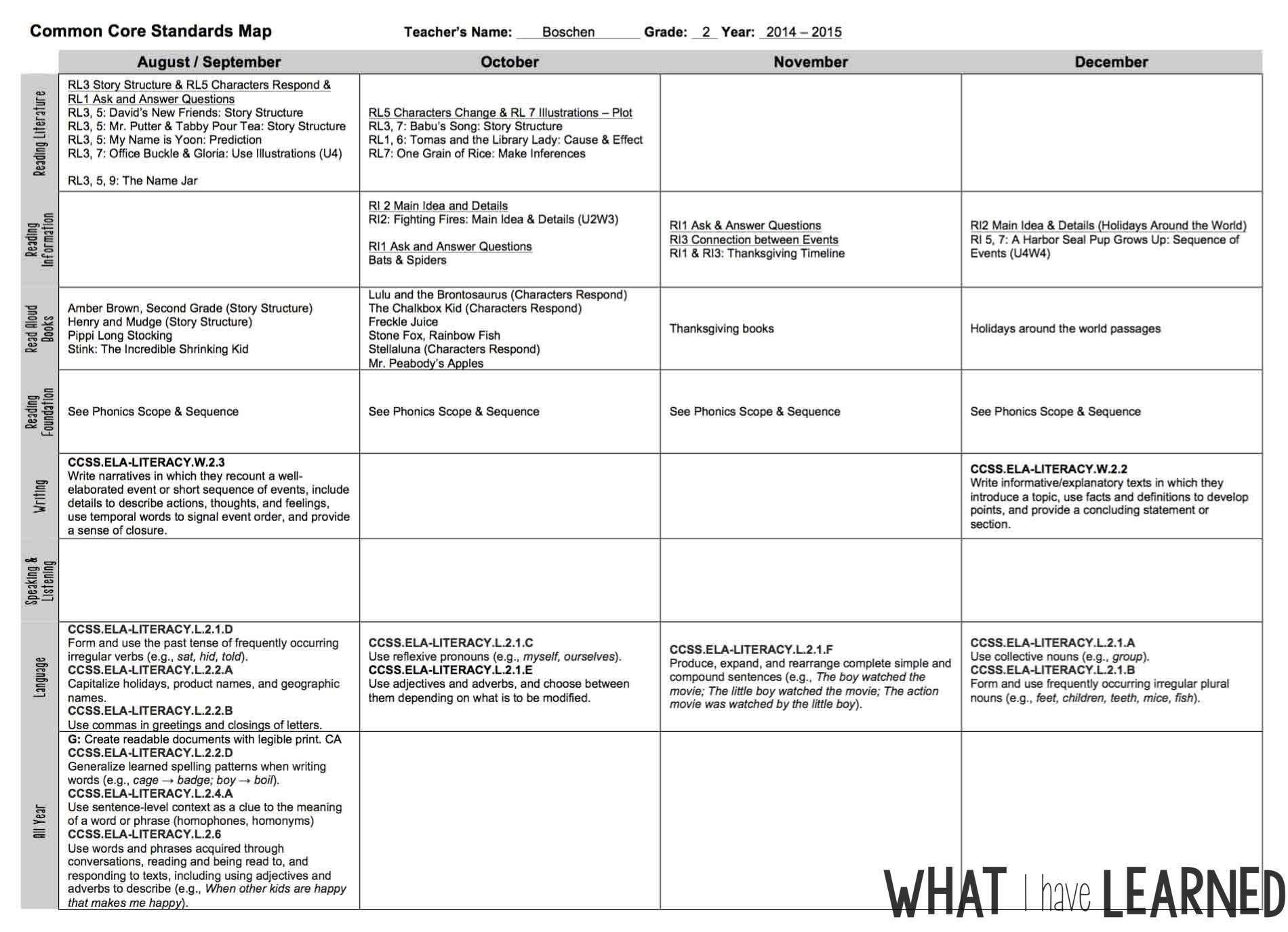 Plan For Next Year: Organize The Year, Topics & Daily Lessons regarding One Year Calendar Lesson Plan Templates