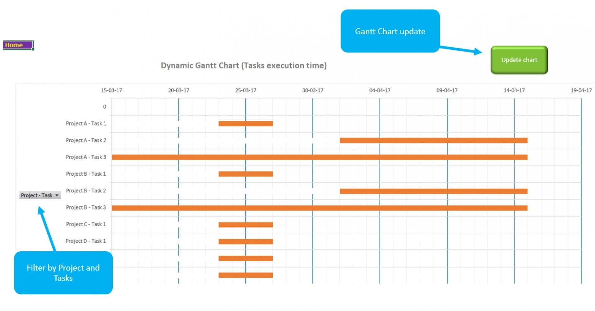 Plan Template The Most Popular Gantt Chart Templates To Use In intended for Printable Weekly Schedule Flow Chart