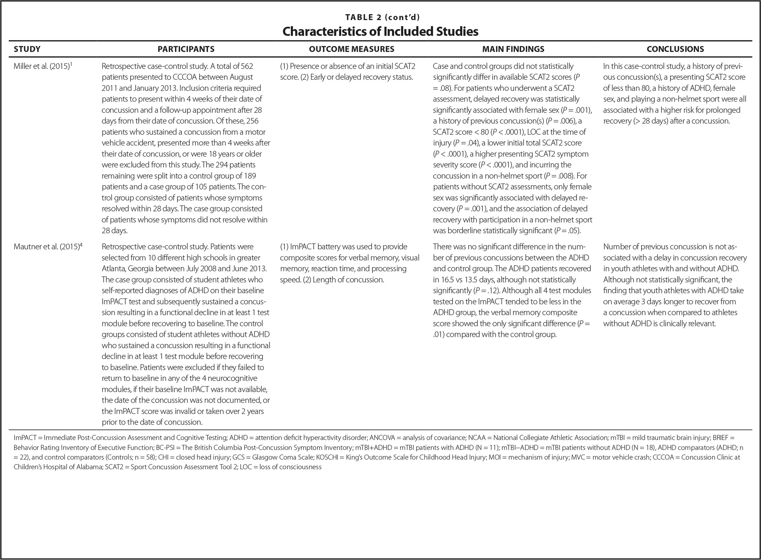 Premorbid Diagnosis Of Attention Deficit Hyperactivity Disorder And in Calendar Of Appraisal For Adhd Child