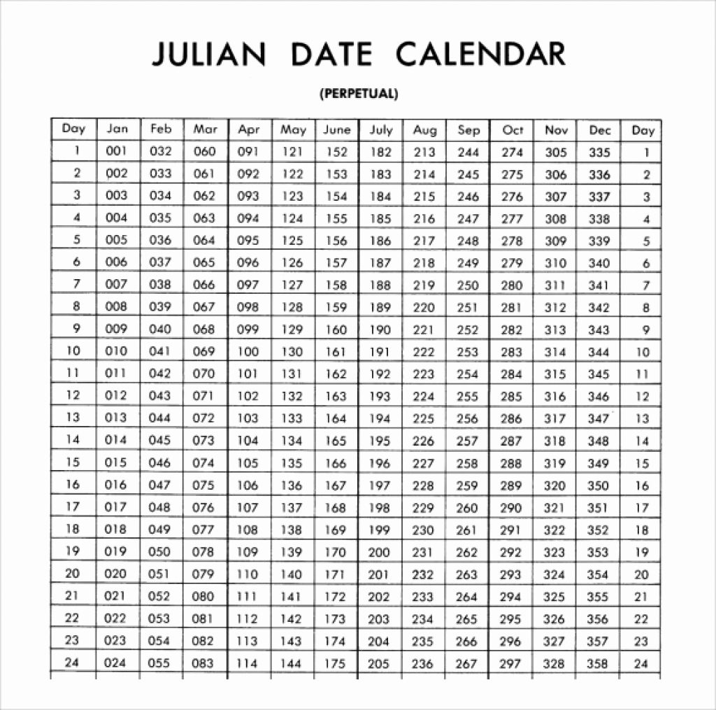 Printable 2019 Monthly Calendar With Julian Dates 12 Month Julian with regard to Monthly Calendar With Julian Dates