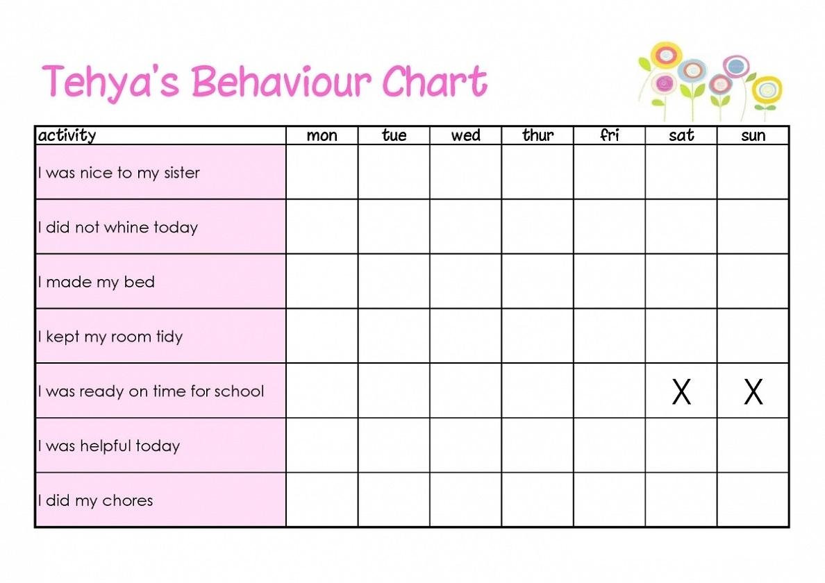 Printable Behavior Charts | Activity Shelter for Blank Behavior Charts For September