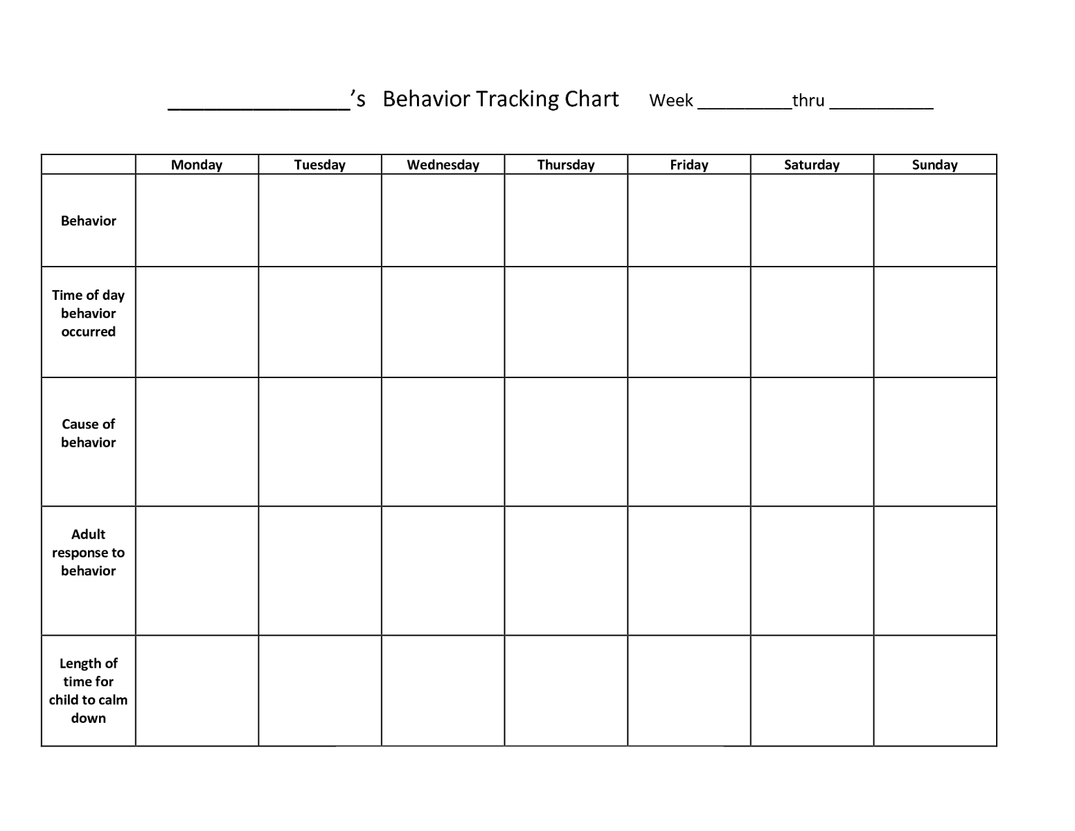 Printable Behaviour Chart For Behaviour Monitoring | Printable Chart for Free Printable Blank Behavior Charts