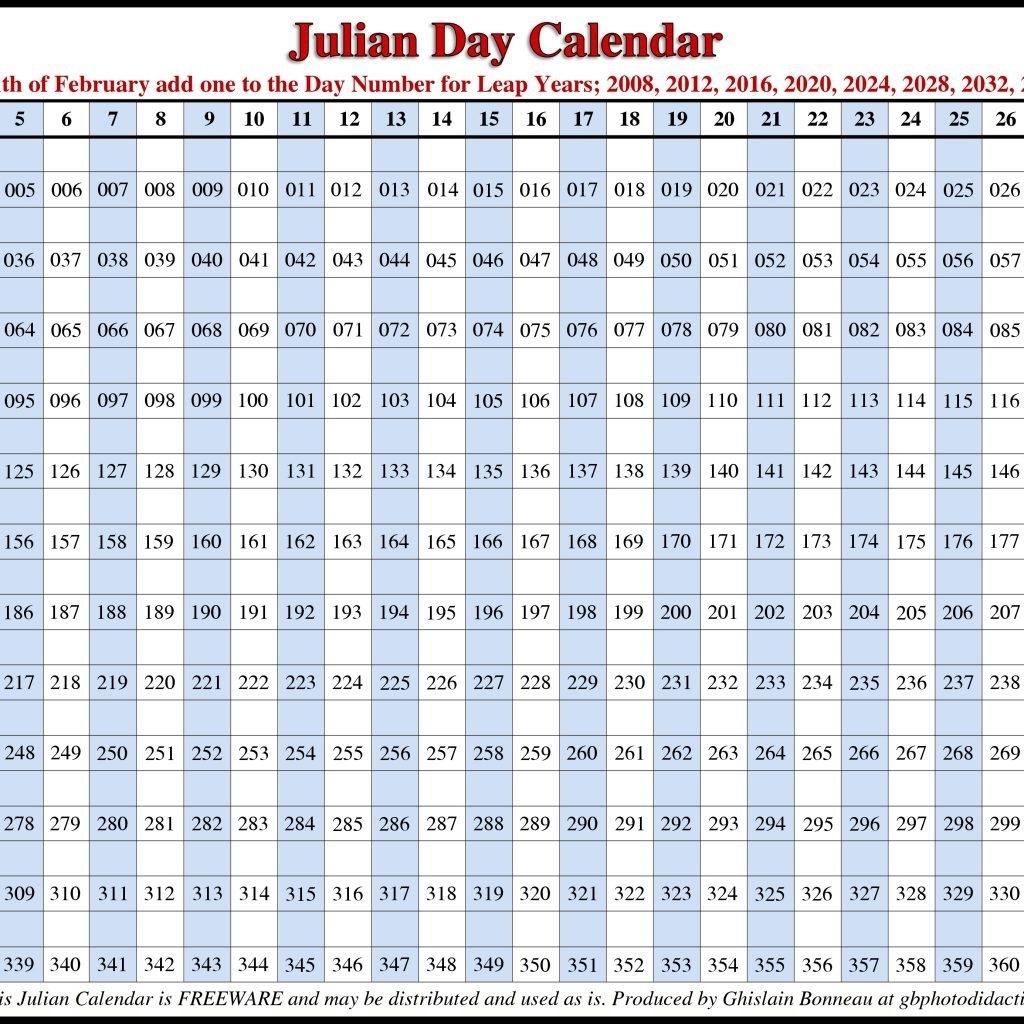 Printable Julian Calendar 2017 | Printable Calendar Templates 2019 within Julian Calendar Non- Leap Year