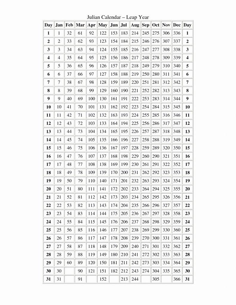 Printable Julian Calendar Non Leap Year Julian Date Calendar Leap within Julian Date Calendar Leap Year Printable