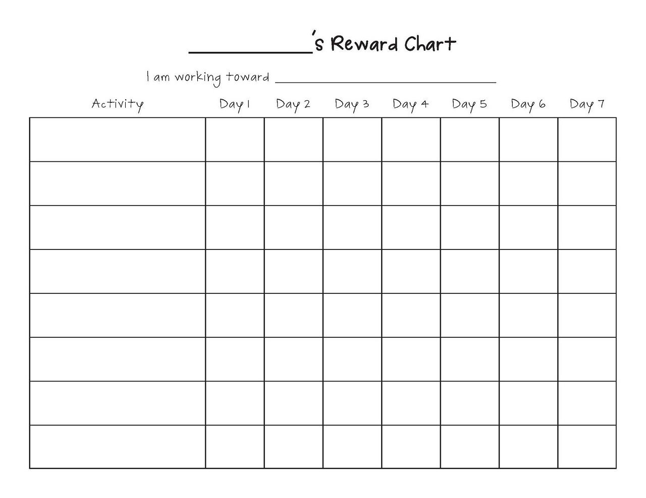 Printable Reward Chart Template | Printable Reward Charts Template with regard to Printable Behavior Graph For Parents