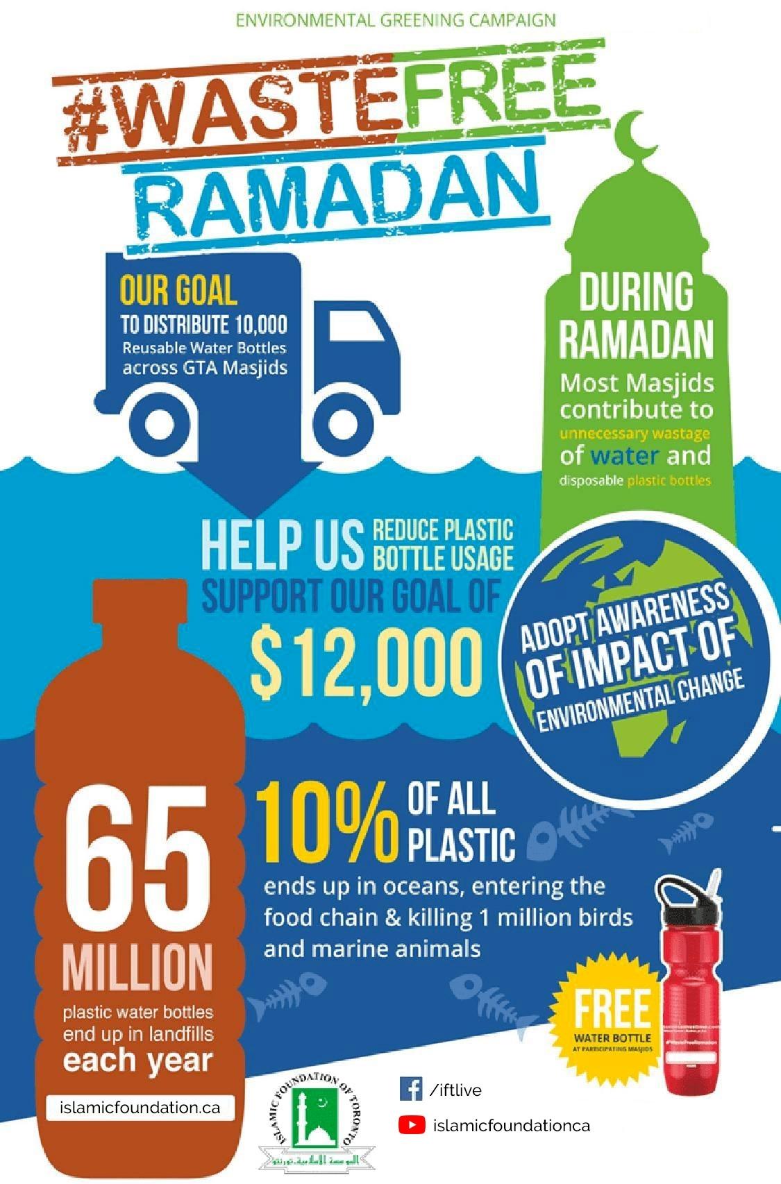 Ramadan – Islamic Foundation Of Toronto in Sri Lanka Festival Ramadan Calendar