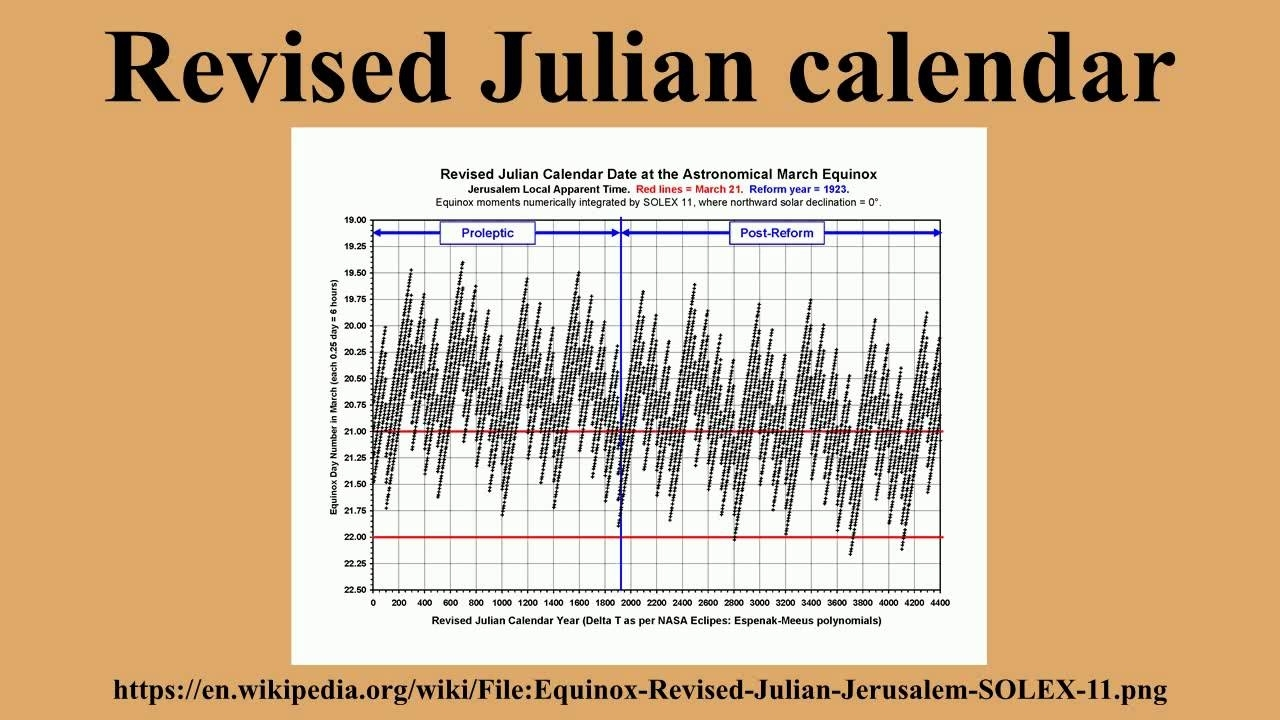 Revised Julian Calendar - Youtube with regard to What Is A Julian Calendar