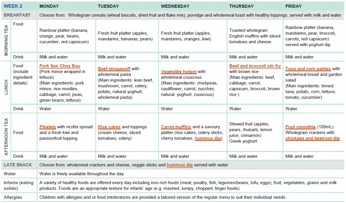 Sample Two-Week Menu For Long Day Care   Healthy Eating Advisory Service for 5 Week Lunch Menu Rotation Template