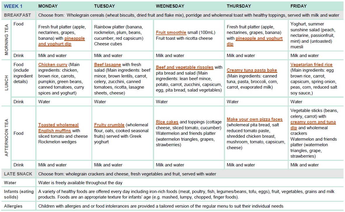 Sample Two-Week Menu For Long Day Care   Healthy Eating Advisory Service inside 5 Week Lunch Menu Rotation Template