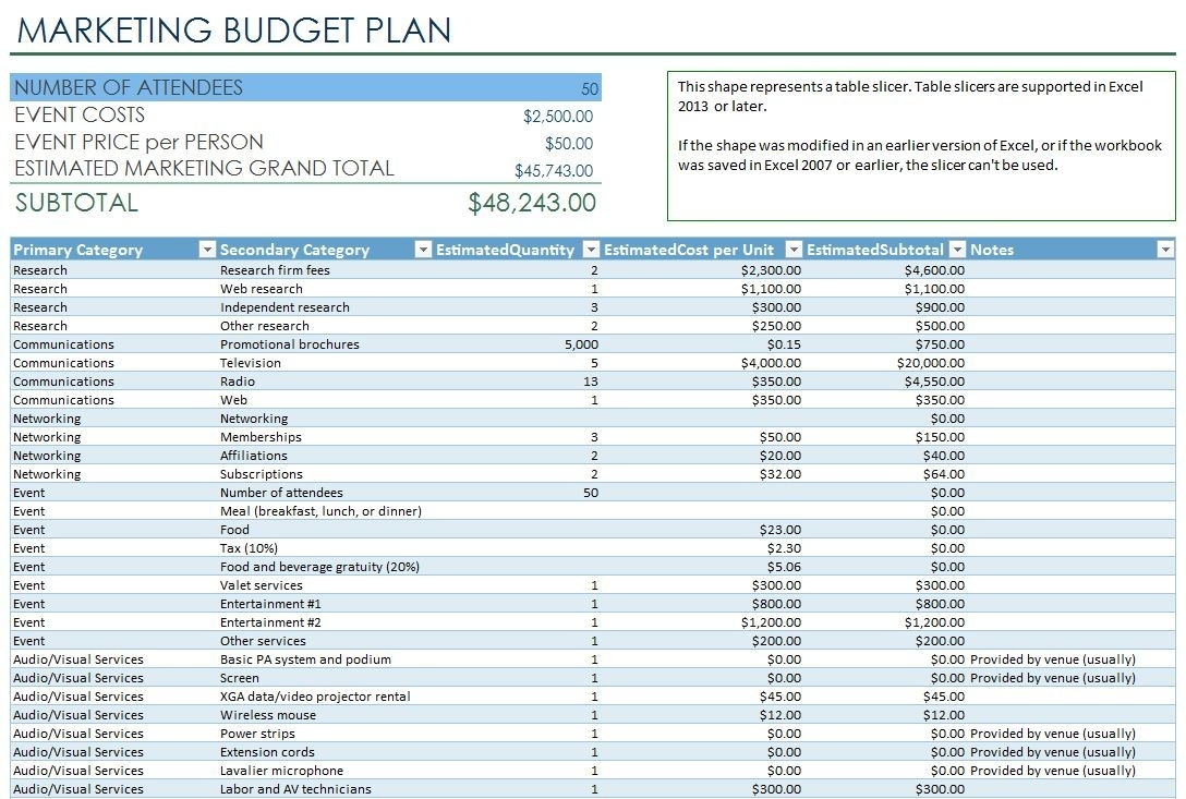 Simple Event Budget Template Plan Spreadsheet Monthly Planner for Special Event Budget Planning Worksheets