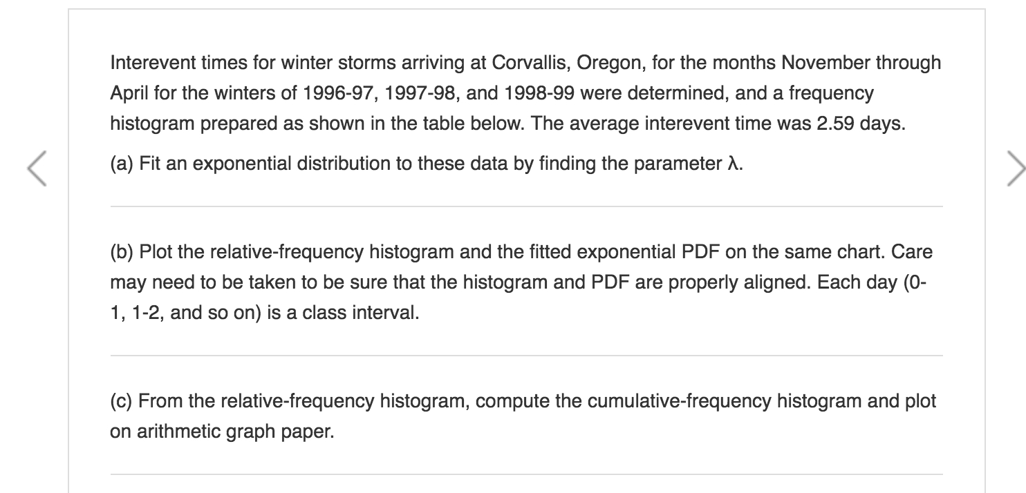Solved: Interevent Times For Winter Storms Arriving At Cor for Months With Number Of Days On A Chart Paper