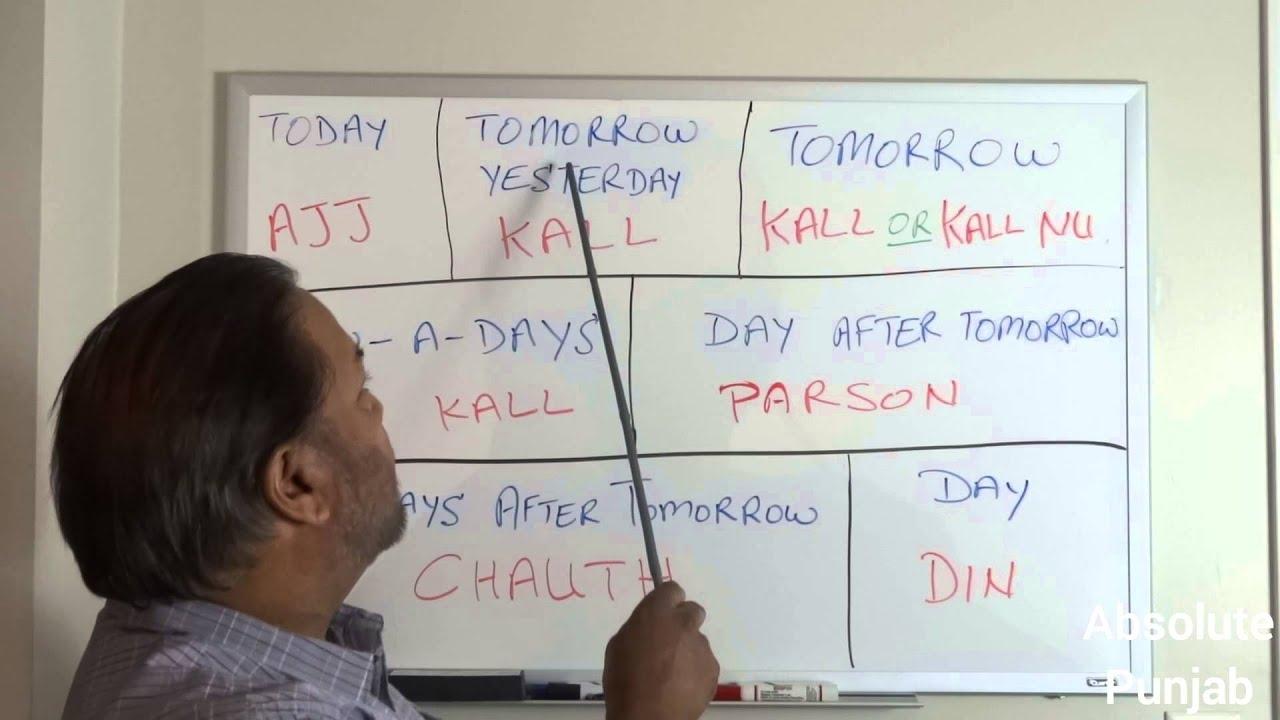 Speak Punjabi 09: Days Of The Week, Tomorrow, Yesterday, Etc. intended for Days Of The Week In Punjabi