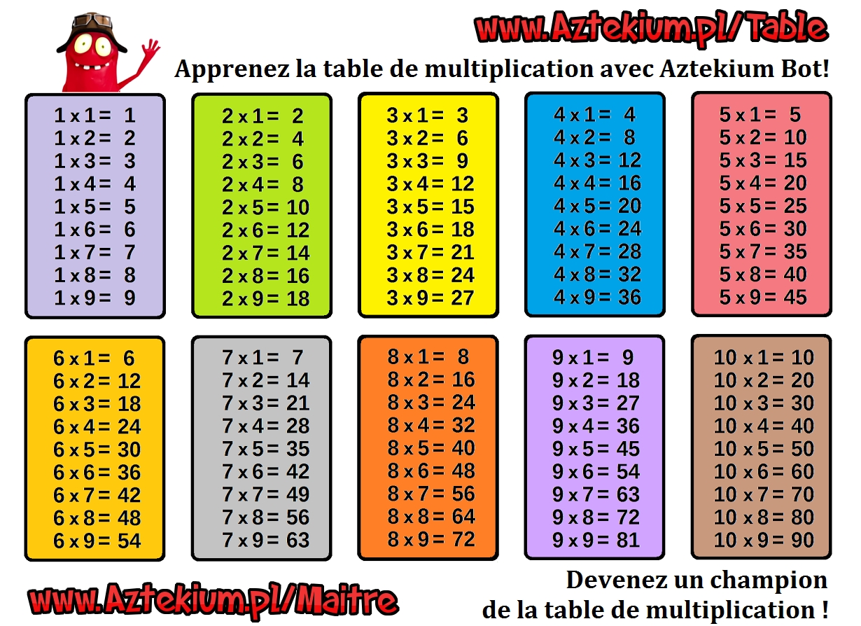 Table De Multiplication A Imprimer Grand Format | Education with regard to Table De Multiplications A Imprimer Gratuit
