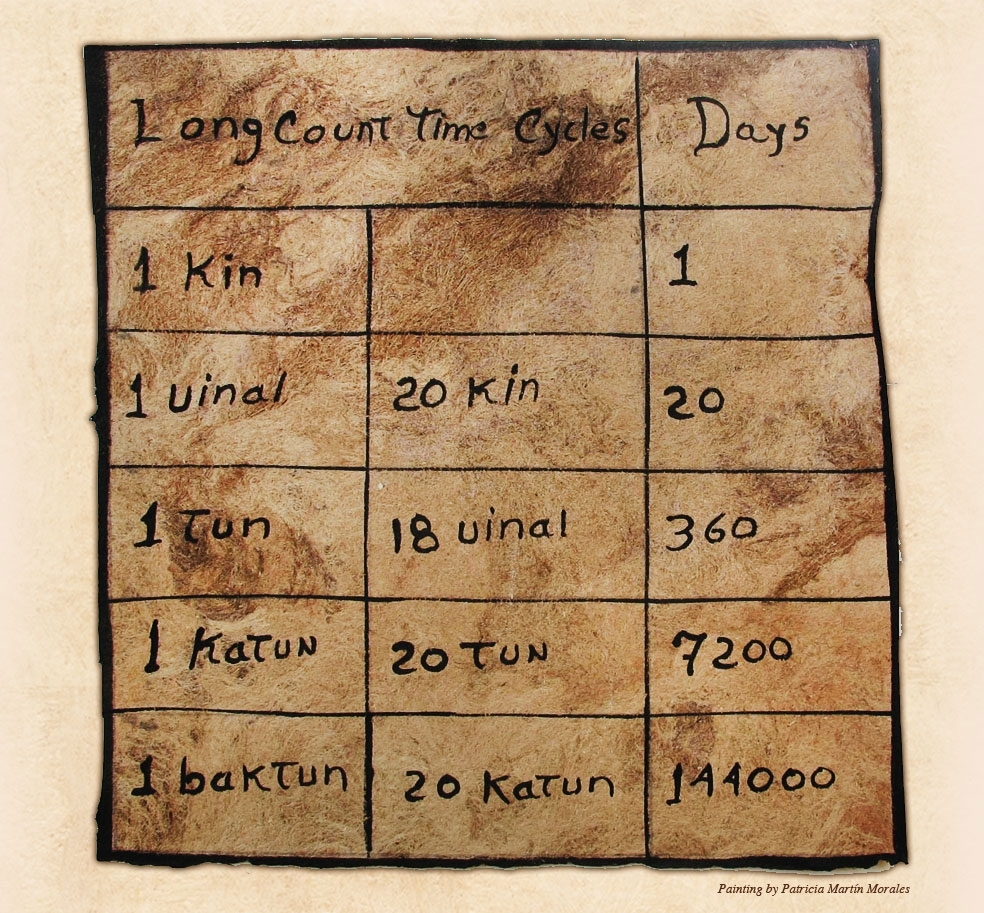 The Calendar System   Living Maya Time regarding Early Civilization Calendar Based On Moon Phases
