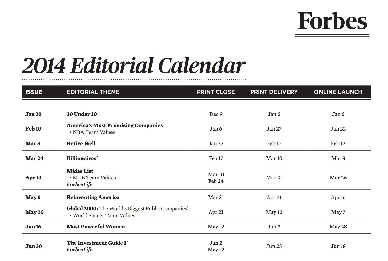 The Complete Guide To Choosing A Content Calendar throughout Social Media Calendar For Apparel Brands