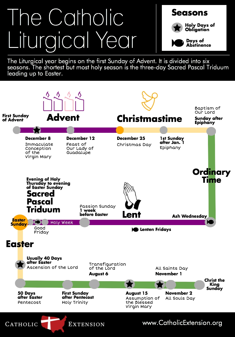The Liturgical Calendar Explained | Catholic Extension within Wheel Of Church Year Printable For Children
