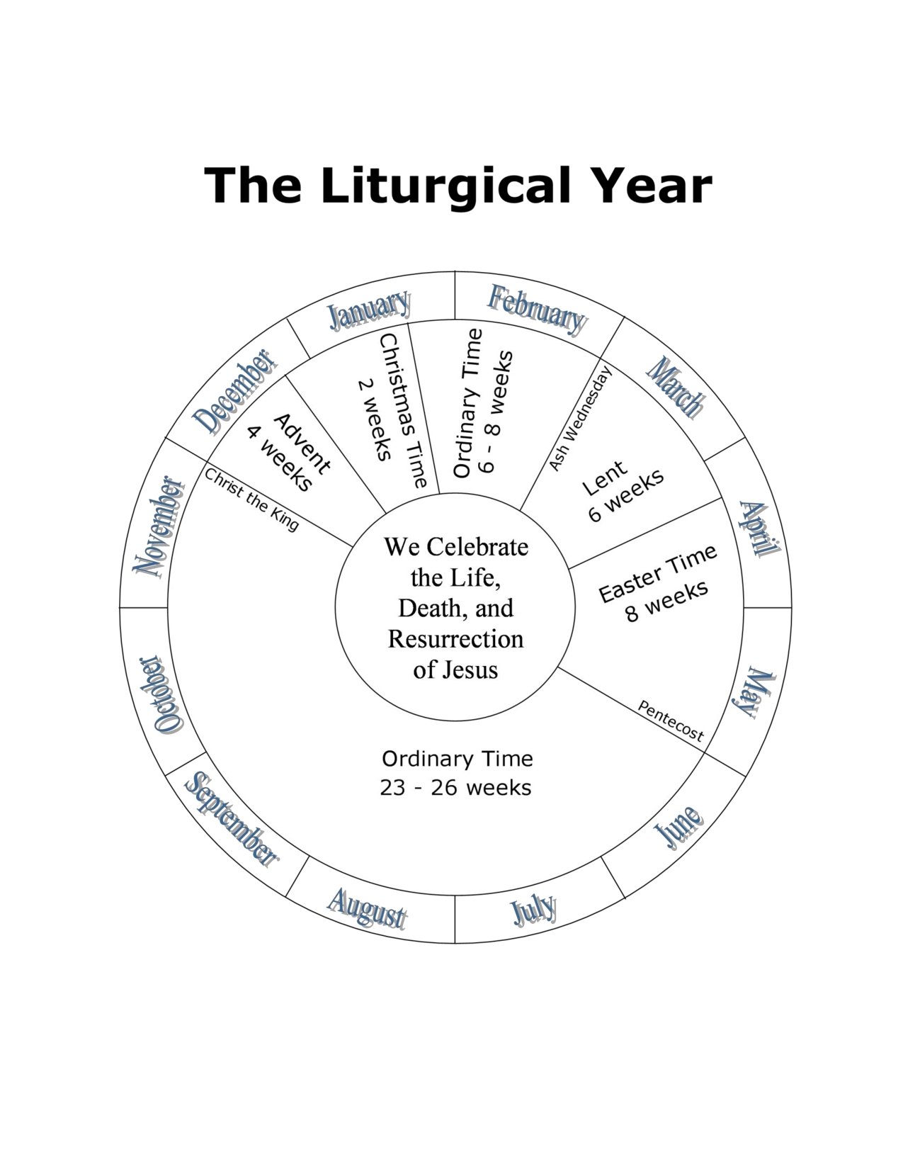 The Liturgical Year | Liturgical Year | Religious Education intended for Teaching The Catholic Liturgical Calendar