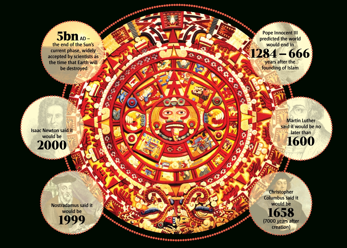 The Mayan Calendar And Some Dates Others' Have Predicted Would Or pertaining to The End Of The Mayan Calendar