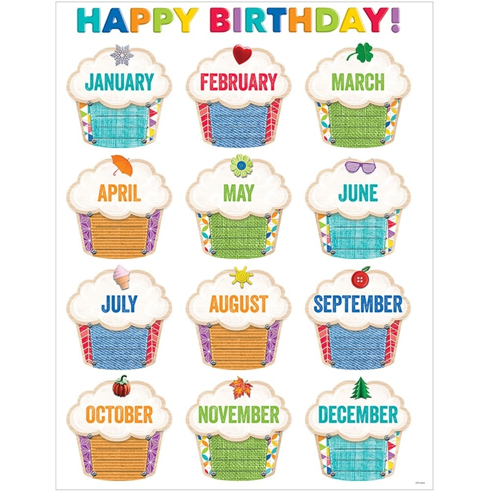 Upcycle Style Happy Birthday Chart - Ctp5242 | Creative Teaching Press regarding Cup Cake For Classroom Birthday
