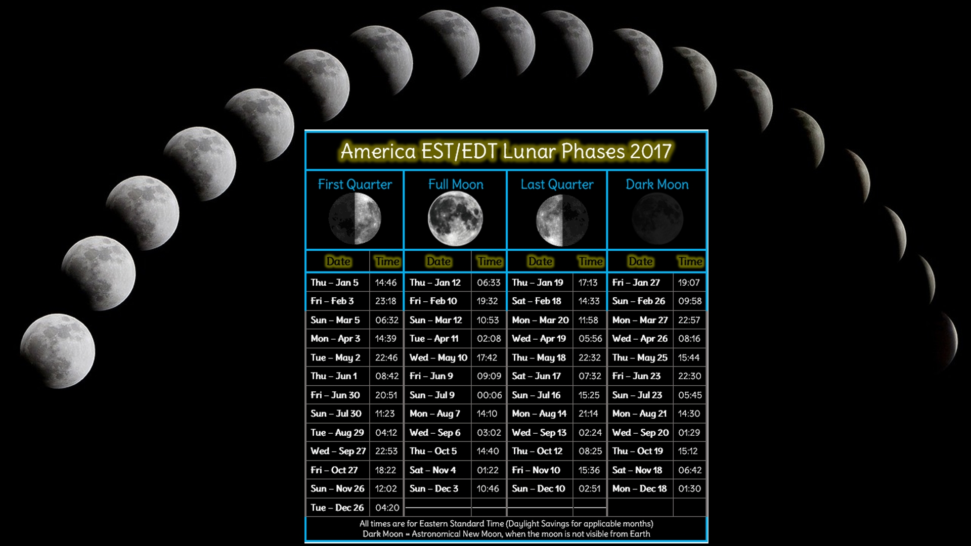 Using Wallpapers To Memorise Pagan Things | Hearth Witch Down Under pertaining to Desktop Calendar With Lunar Cycle
