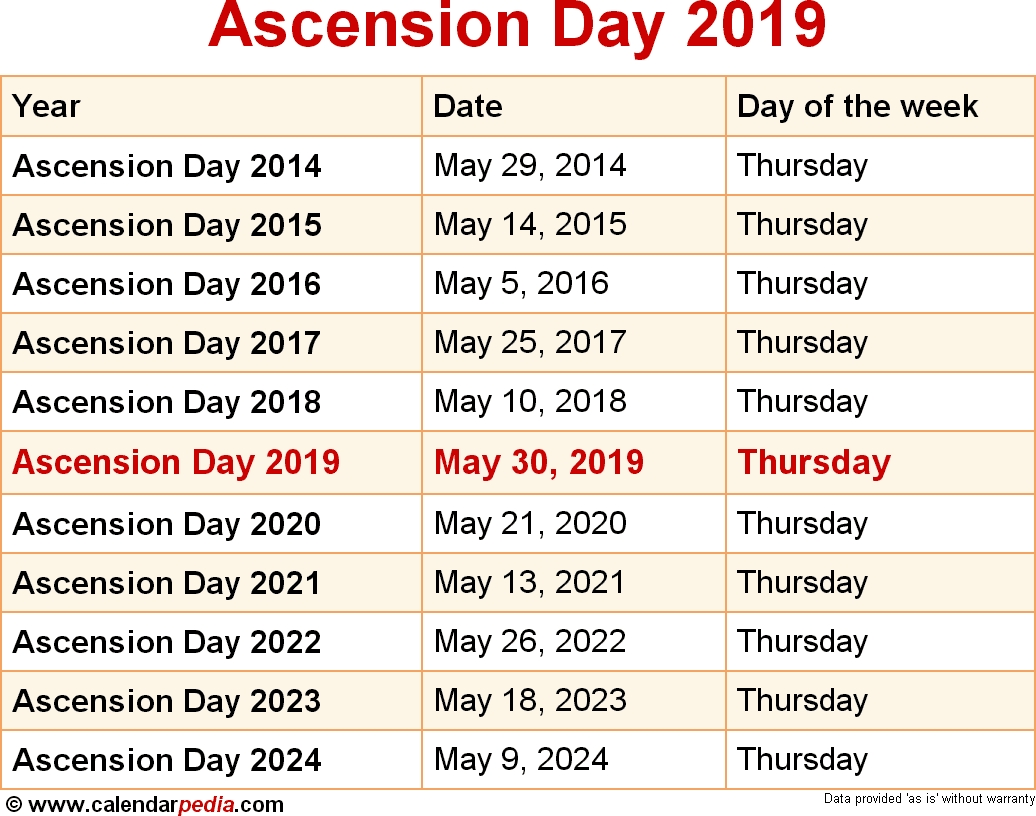 When Is Ascension Day 2019 & 2020? Dates Of Ascension Day pertaining to Calendar Of Feast Days And Holy Days Of The Armenian Church