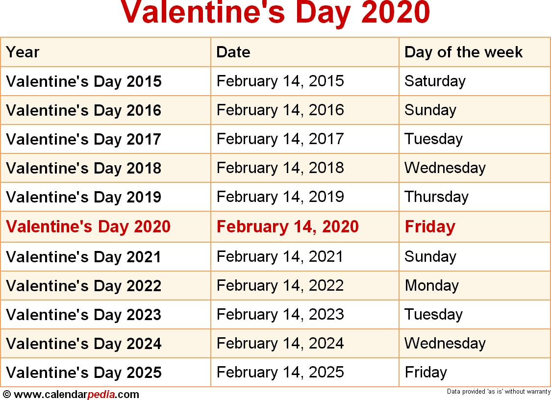 When Is Valentine's Day 2020 & 2021? Dates Of Valentine's Day inside Calendar Of February Month Of 100 Years